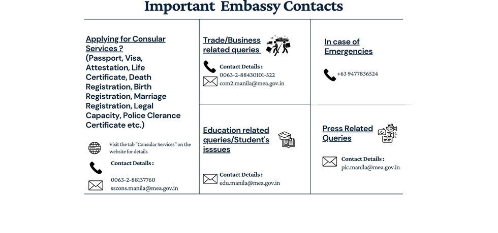 Important Embassy Contacts